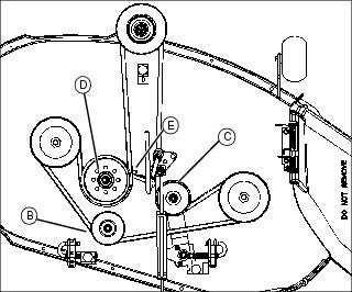 Check Engine Machine also John Deere 265 Drive Belt Diagram together with Briggs And Stratton Wiring Diagram moreover Change Mower Belt Craftsman 917270821 A 387841 likewise 1040 Cub Cadet Drive Belt Diagram. on mtd wiring diagram