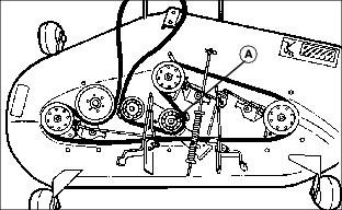 Jd00sdeck on riding mower wiring schematic