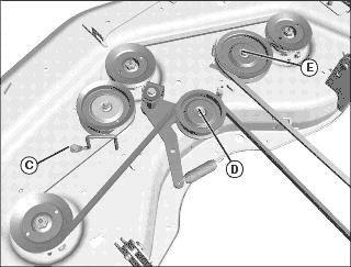 john deere z425 drive belt diagram john image john deere decks by crigby on john deere z425 drive belt diagram